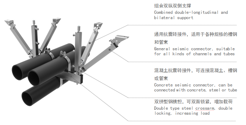 管道抗震支吊架2产品配置.png