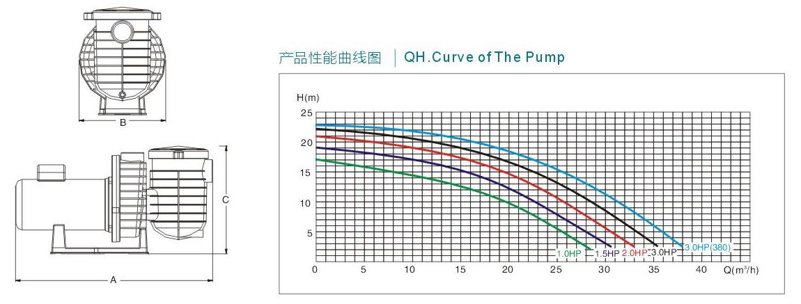 水泵係列產品性能曲線圖.jpg