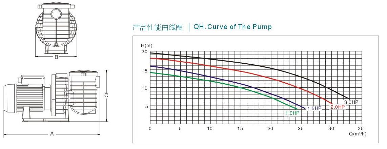 A1SB水泵係列產品性能曲線圖.jpg