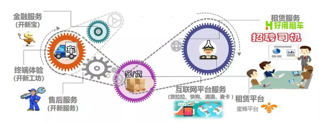 深圳新能源汽车销售