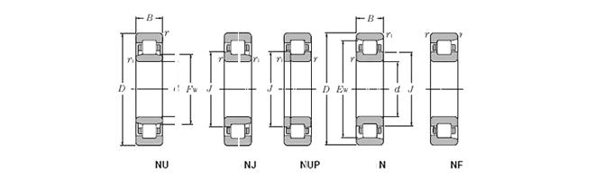圓柱滾子軸承拆解圖.jpg