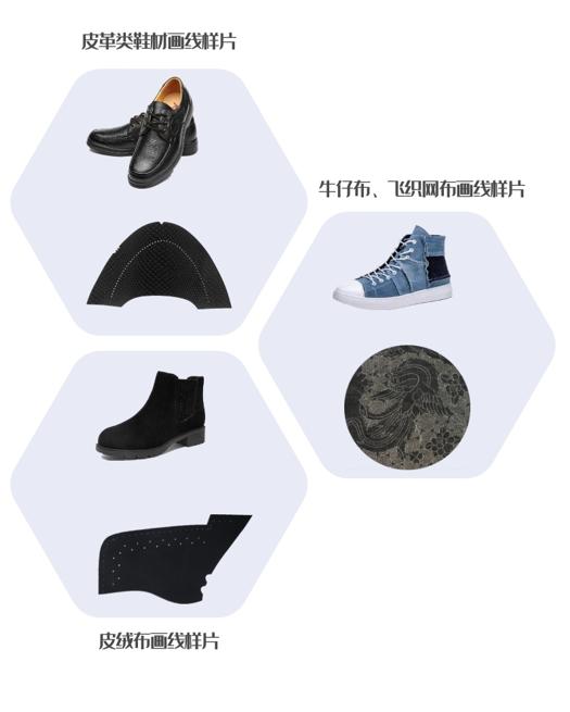 鞋材箱包3C行业2.png