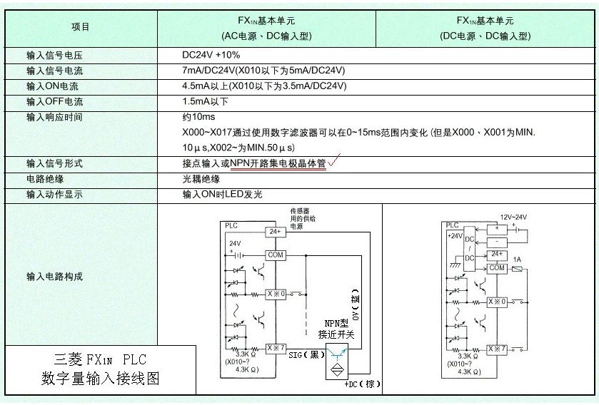川悦接线图2.jpg