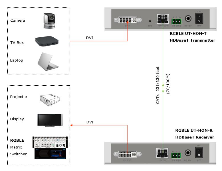 Connection Diagram HON.png