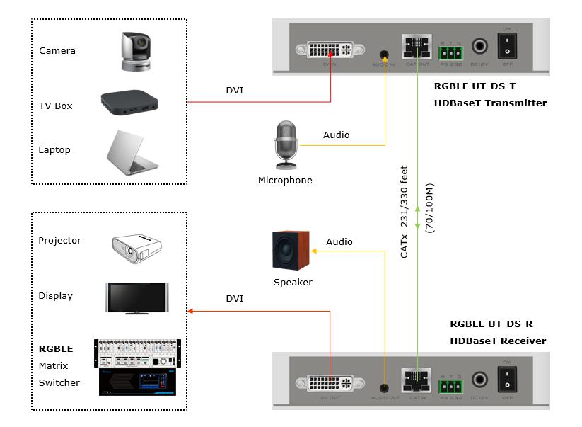 Connection Diagram DS.png