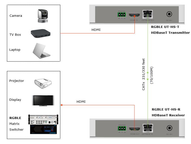 Connection Diagram HS.png