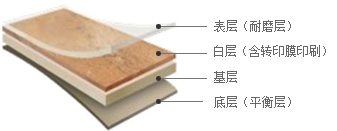 LG块材地板.png