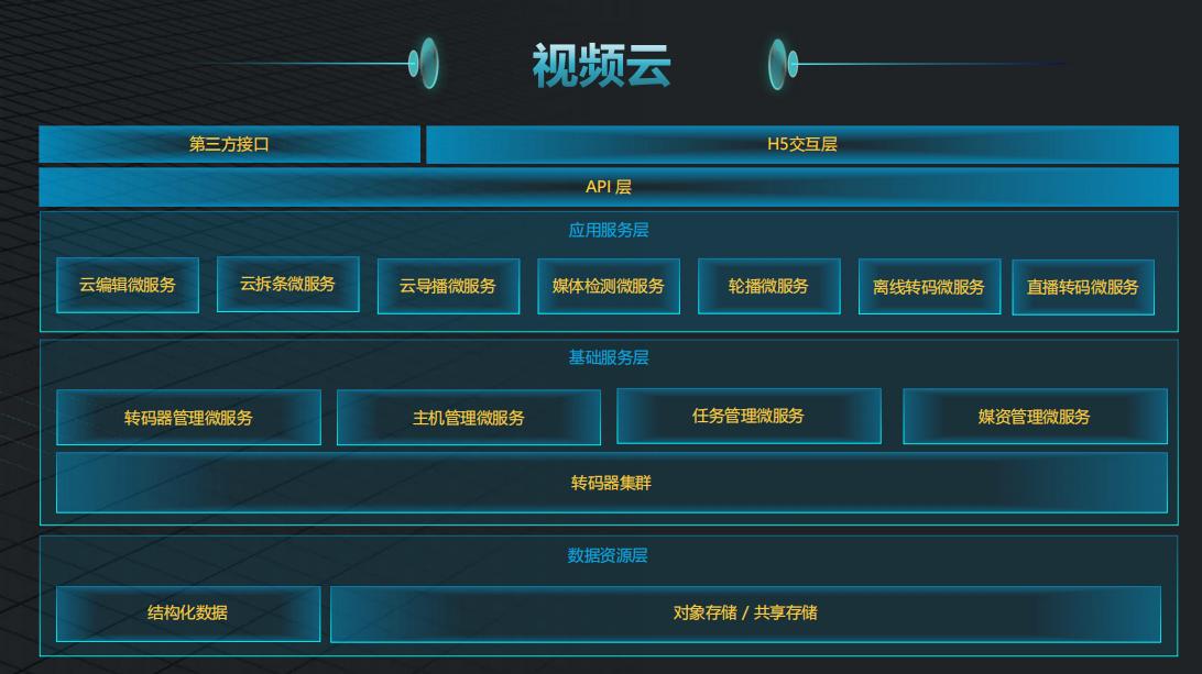 网仕科技视频内容统一生产平台发布