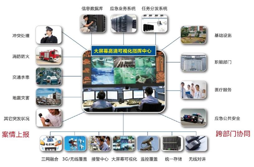 网仕科技4G背包在应急监控指挥平台中大显身手