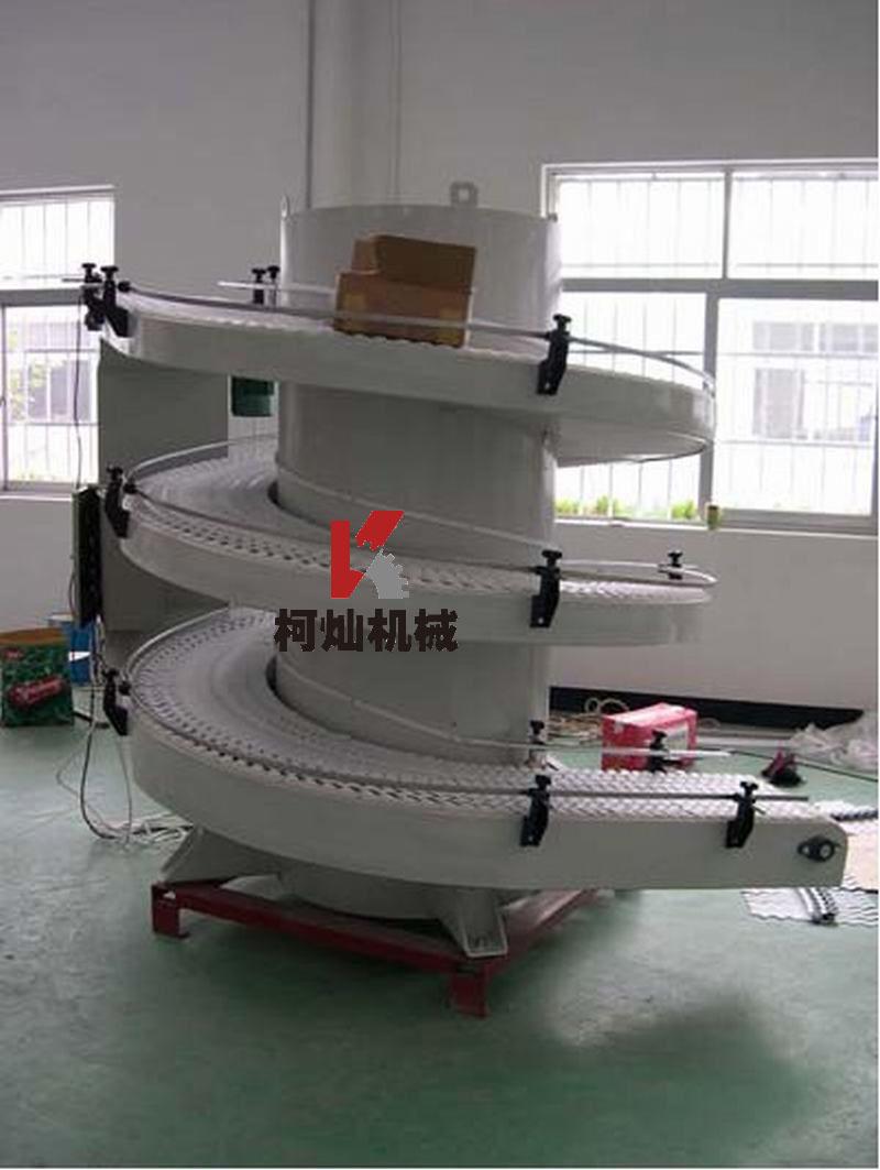 螺旋链板输送机