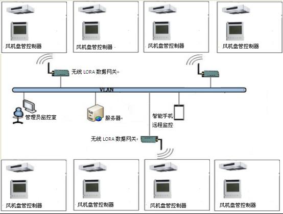 系统架构.png
