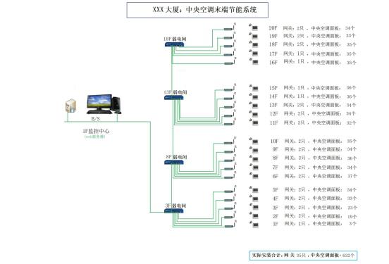 网络框图.png