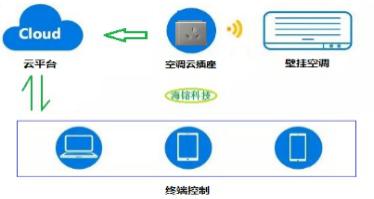 产品架构.png