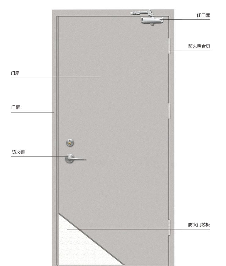 钢质平板防火单开门