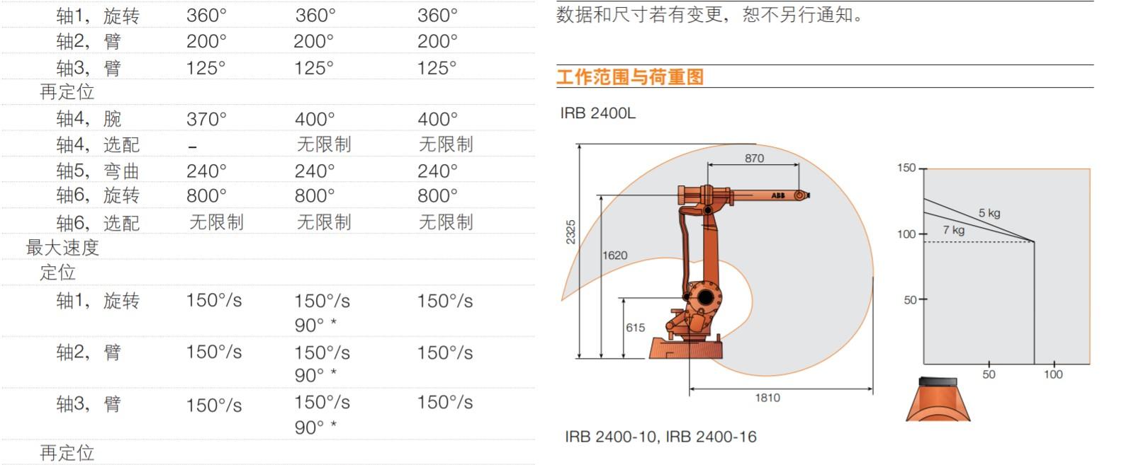 IRB 2400-2.jpg