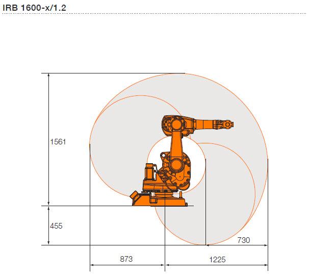 irb-1600-wr-1.jpg