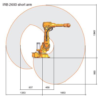 irb-2600-wr-short-arm.jpg