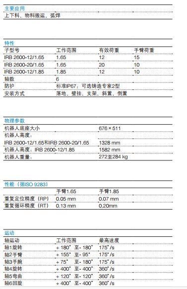 irb-2600-4.JPG