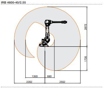 IRB 4600