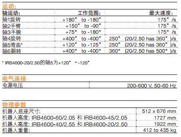 IRB 4600-2.jpg
