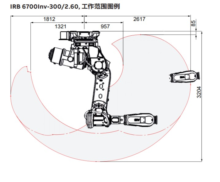 IRB 6700