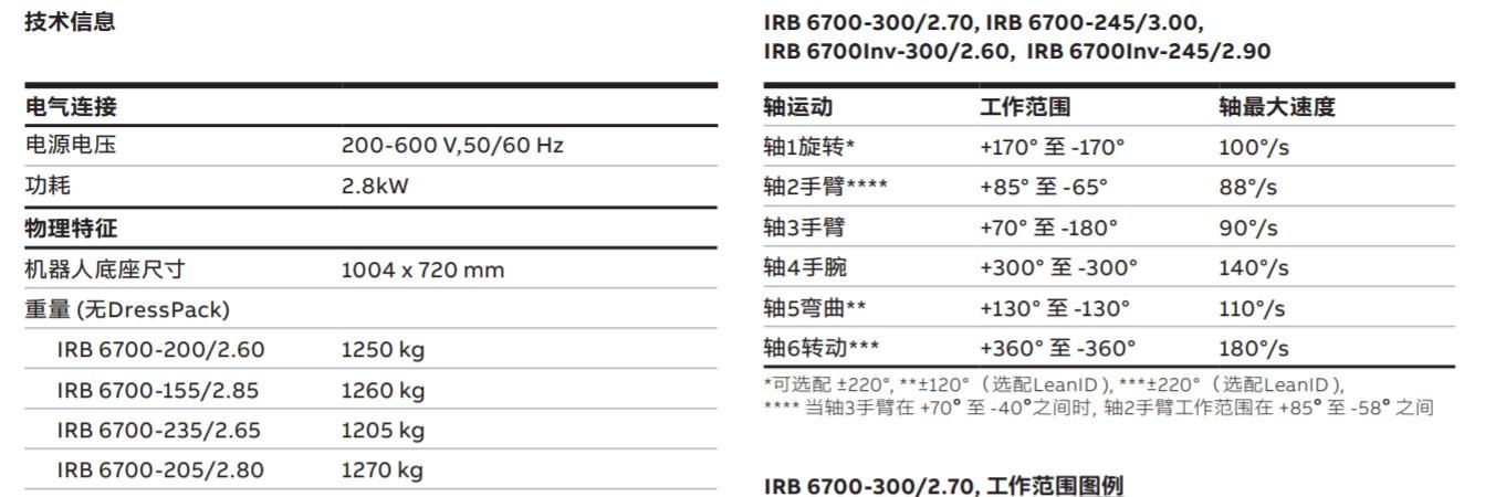 IRB 6700-3.jpg