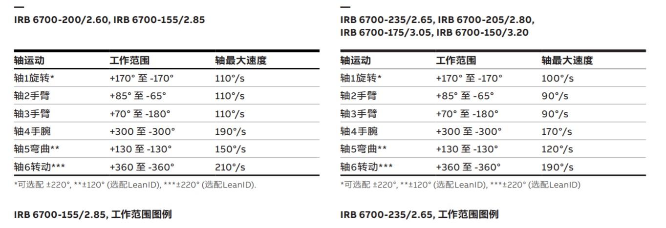 IRB 6700-6.jpg