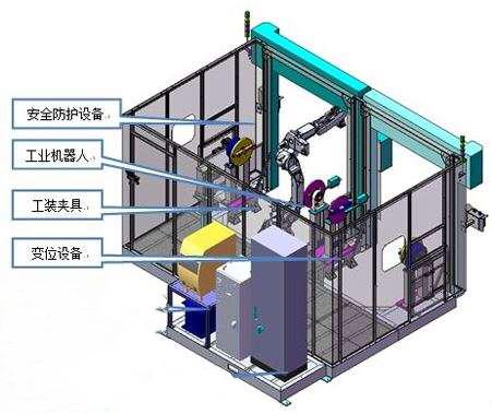 焊接工作房