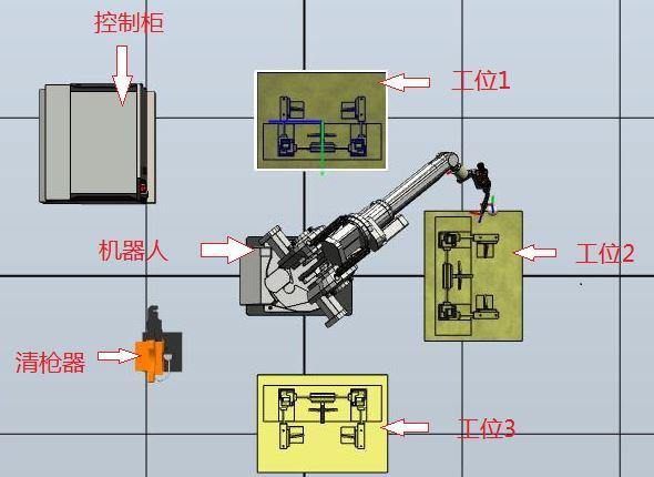 三工位焊接工作站