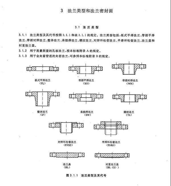 螺旋板式換熱器法蘭基本建議