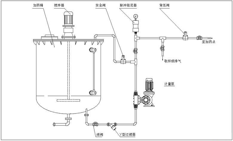 隔膜计量泵展开图