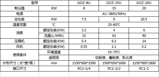 3高温油冷机参数.jpg