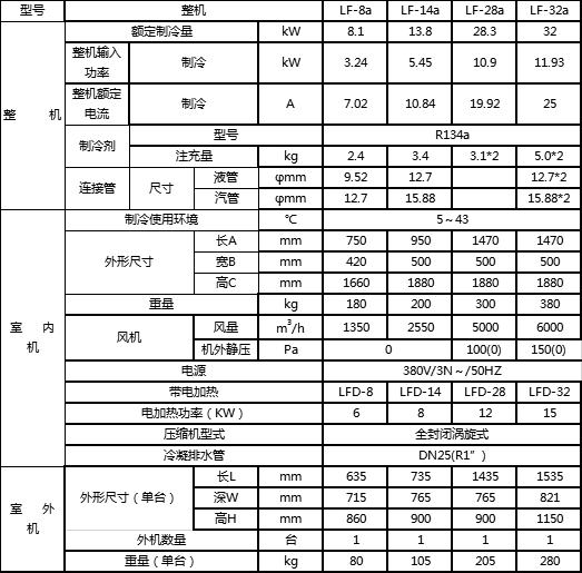 5特种风冷柜机参数.jpg