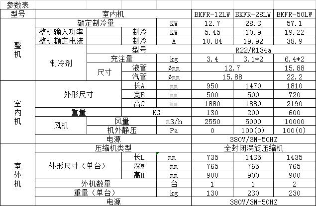7防爆空调参数.jpg