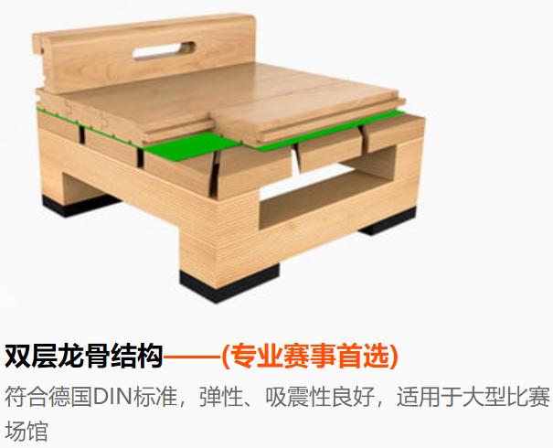 木地板结构图