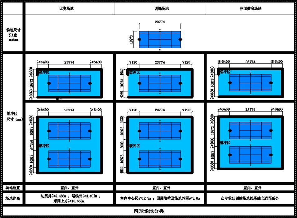 网球场—上海融欣体育设施工程有限公司
