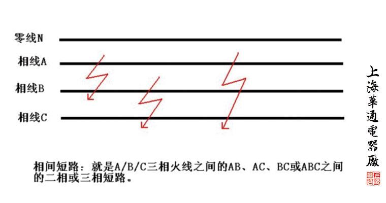 交流接触器相间短路的的原因及处理方法