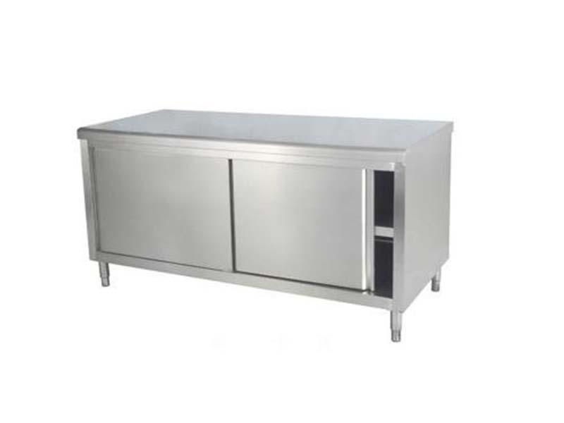 厨房设备的主要分类有哪些?