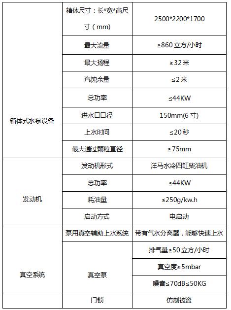 6寸雙排應急搶險排澇水泵1.png
