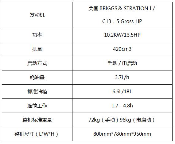 4寸污水泵.png