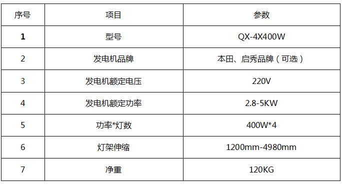 QX-4x400W.png