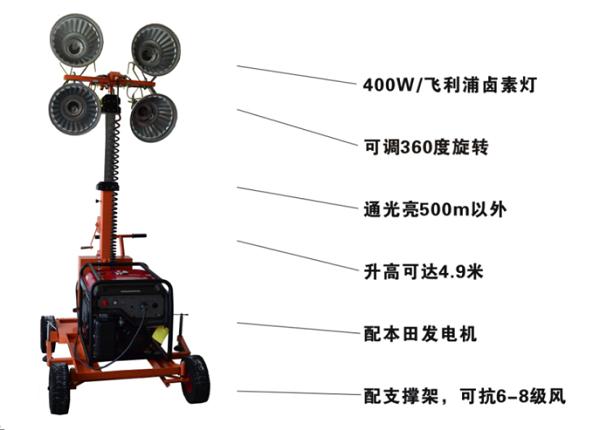 牽引式照明燈QX-4*400W