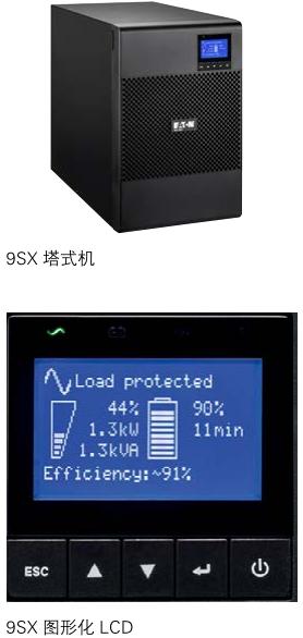 伊顿9SX系列700~3000VA塔式UPS