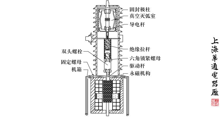 VS1真空断路器的工作原理