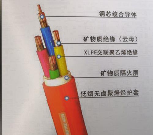 矿物质电缆3.jpg