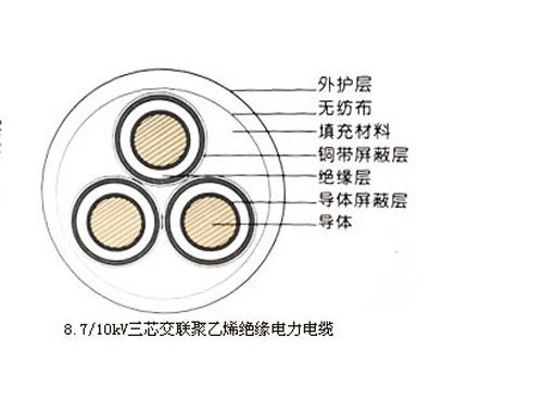 高压电缆4.jpg