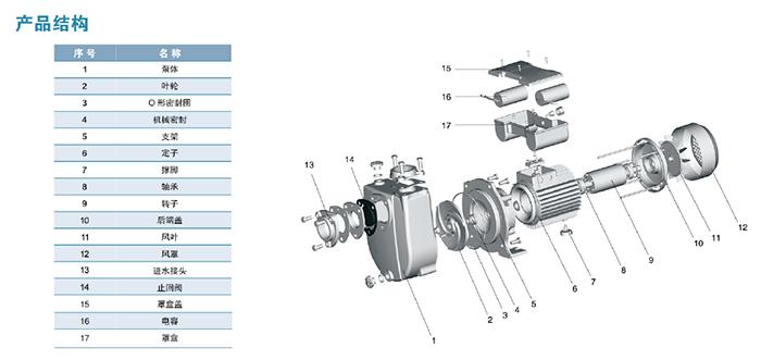 自吸式離心泵2.png