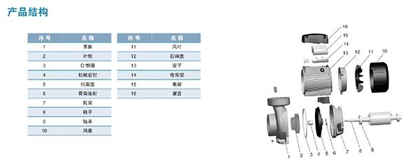 離心泵3.png
