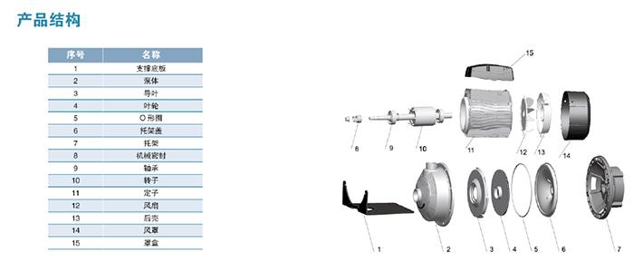 不銹鋼離心泵4.png