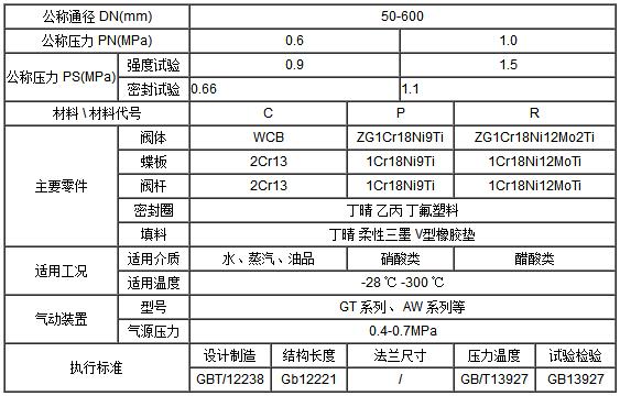 气动蝶阀D671X 1.png